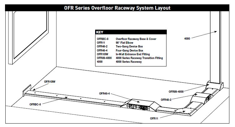 WIREMOLD OFR SERIES OVERFLOOR RACEWAY 4000 RACEWAY TRANSITION