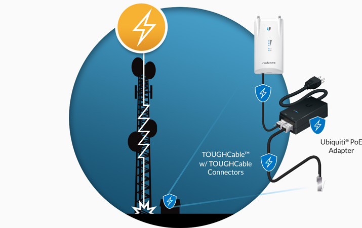 CAT5E 1000' STP UBIQUITI TOUGHCABLE CARRIER