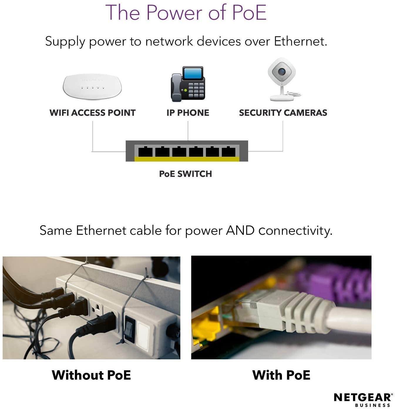 NETGEAR 5 PORT GIGABIT ETHERNET UNMANAGED POE+ SWITCH (83W)