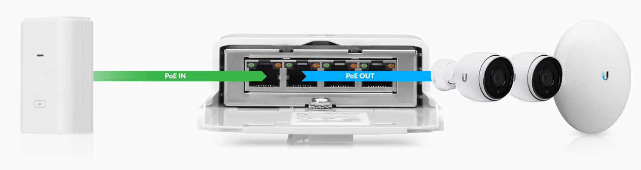 UBIQUITI NANOSWITCH 4-PORT OUTDOOR POE-PASSTHROUGH SWITCH