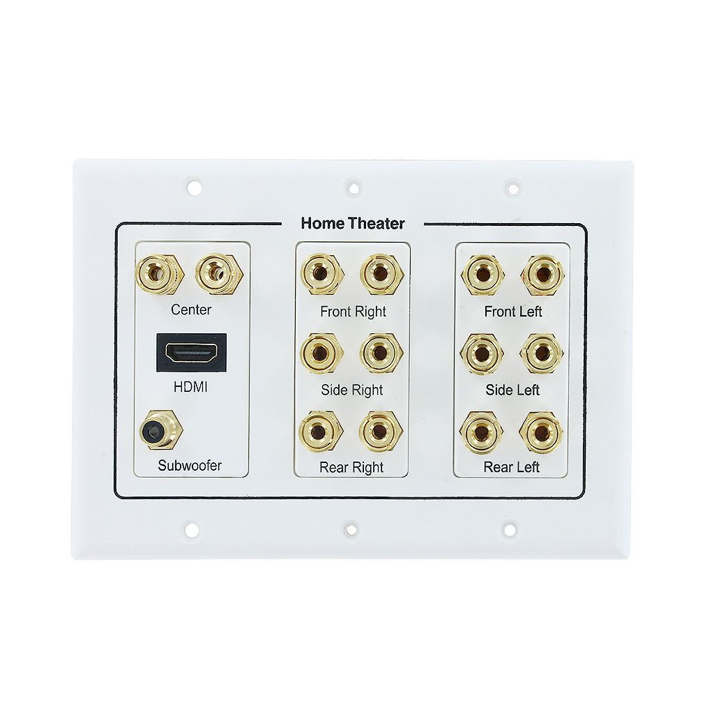 3-GANG HDMI / 7.1 SURROUND A/V DISTRIBUTION WALL PLATE